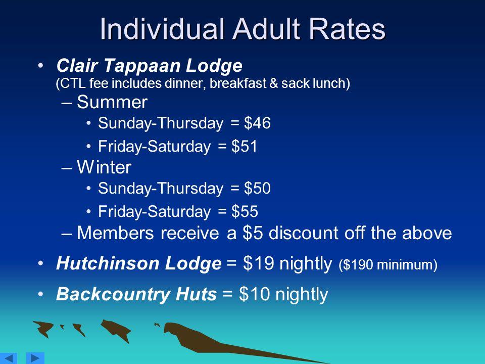Individual Adult Rates