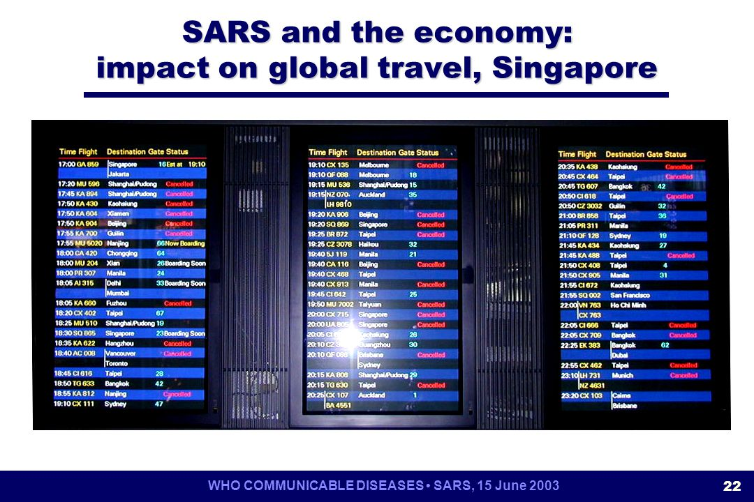 SARS Basics Fact Sheet