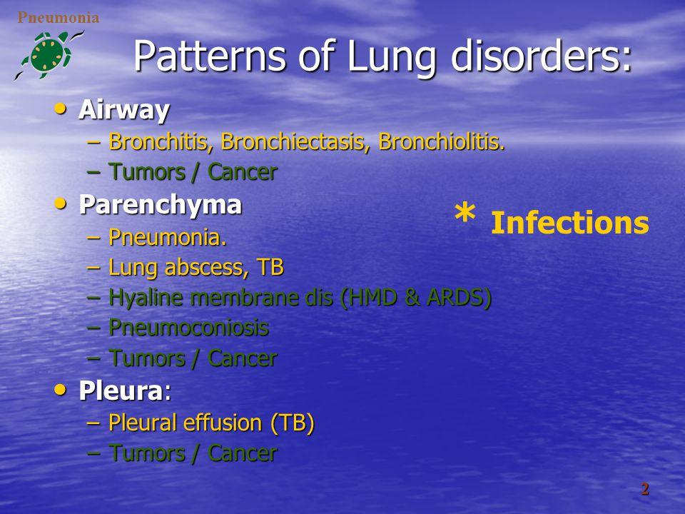 Bronchiectasis cancer