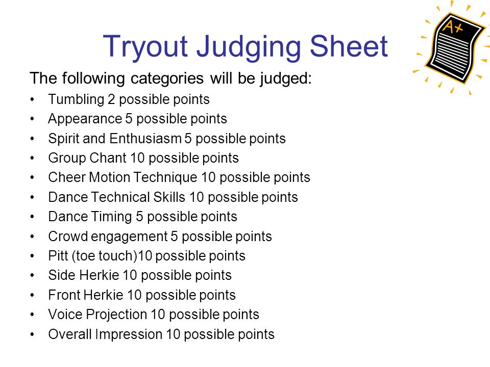 Glynn Middle Cheerleading Tryout Information ppt download – Cheerleading Tryout Score Sheet
