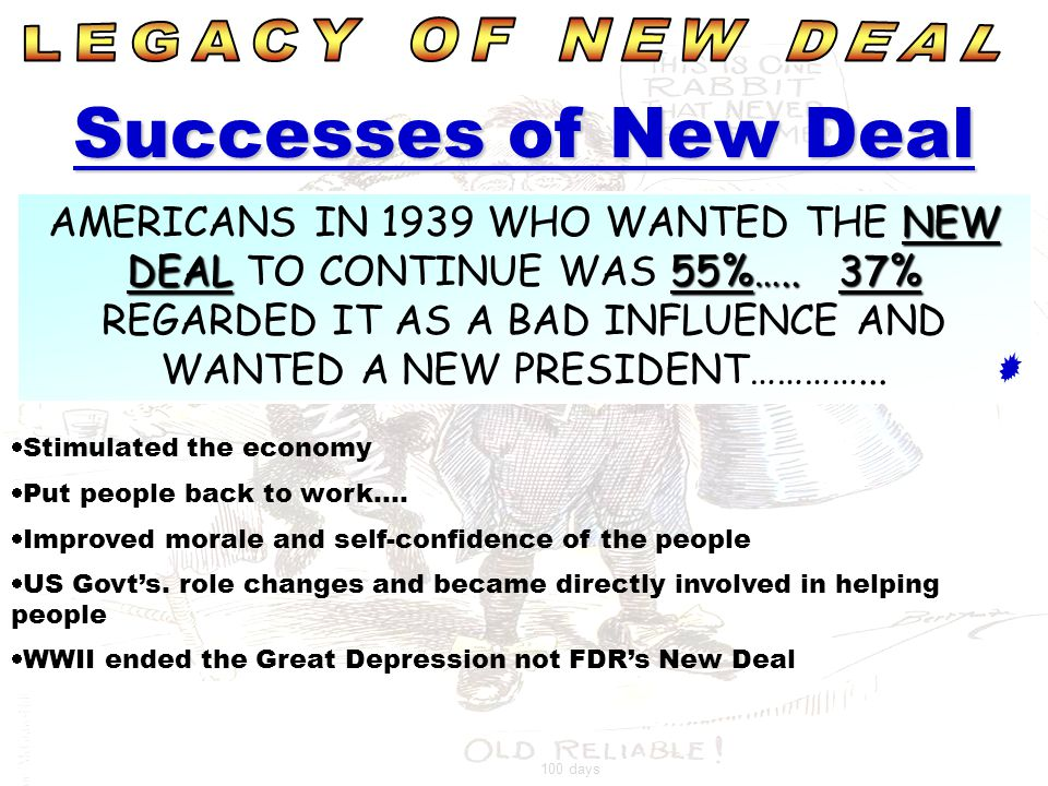 the new deal successes and failures History lessons us history the new deal and world war ii new deal sac topic: us history time period: the new deal and world war.
