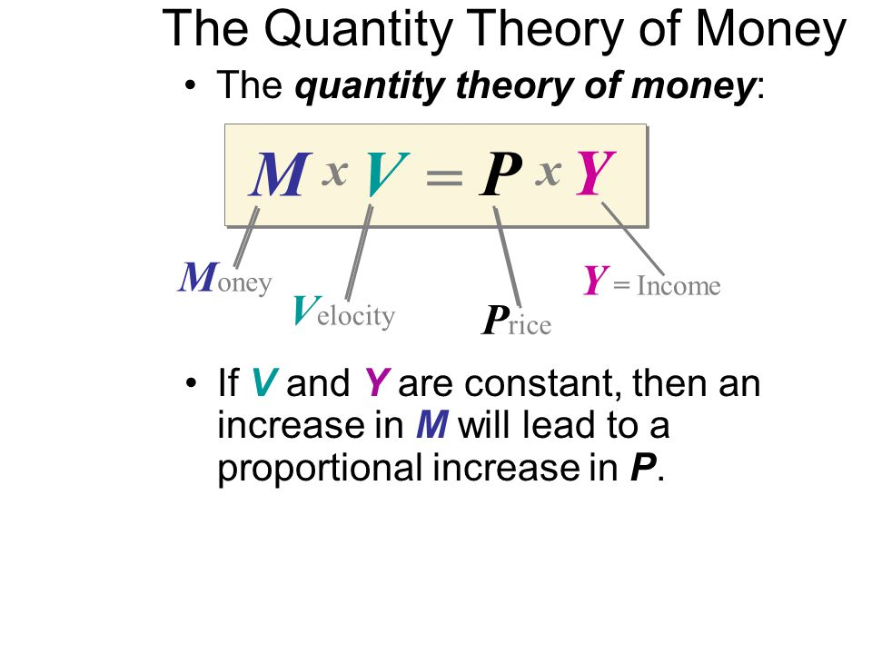 how to find the velocity of money
