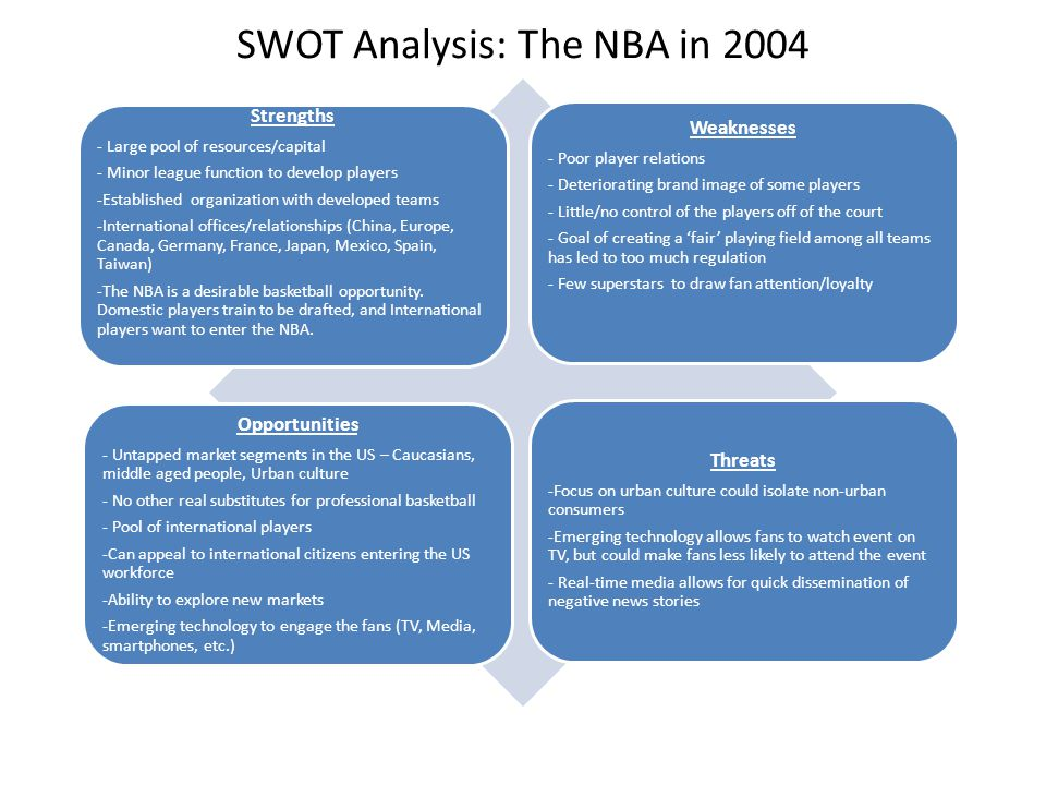 swot analysis the football association Swot analysis - office of the president  was named the 2008 southern region trustee of the year by the association of community colleges trustees.