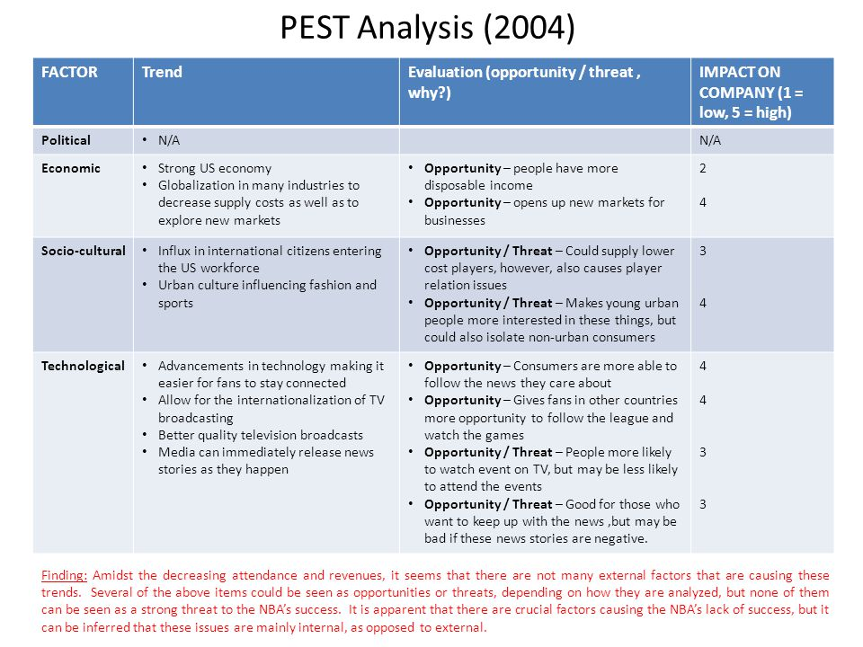 5 Pest Trends To Watch 28 Images How To Have A Strong