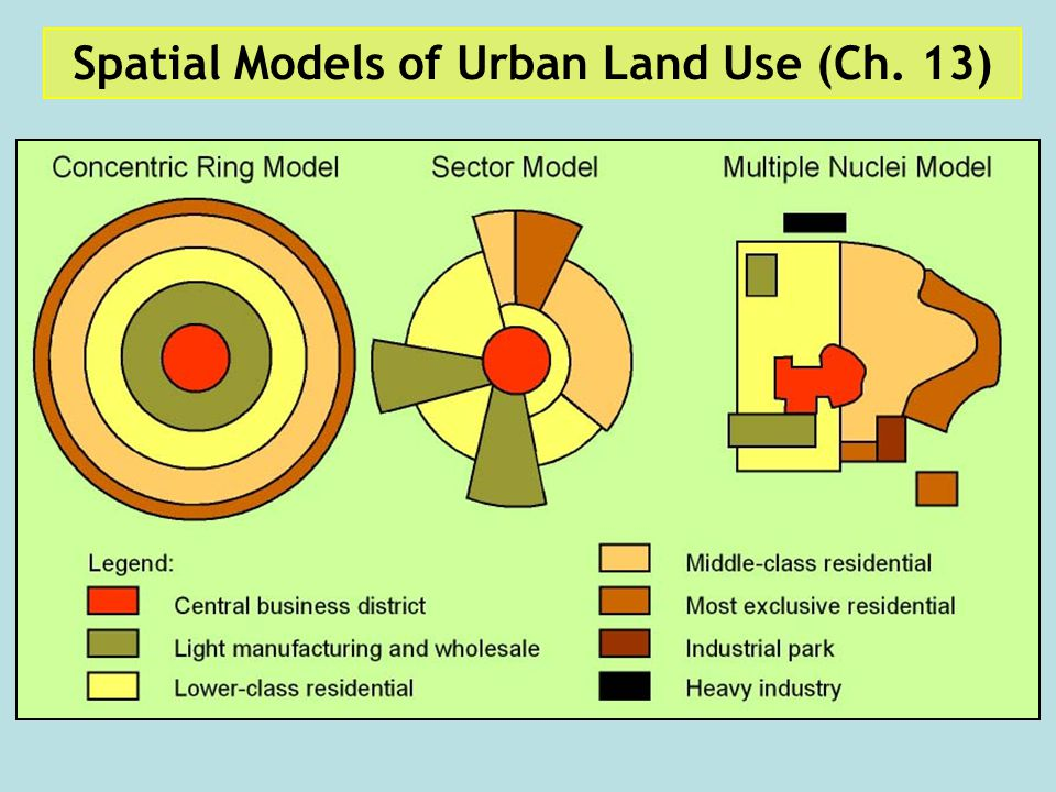 Spatial Models of Urban Land Use (Ch. 13)