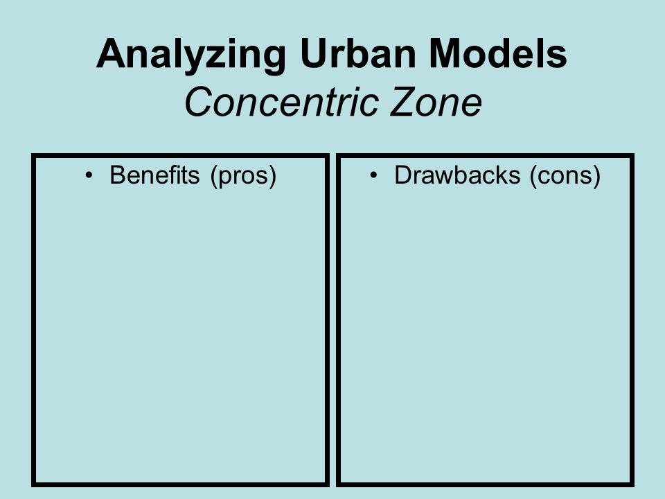 Analyzing Urban Models Concentric Zone