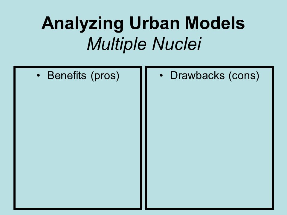Analyzing Urban Models Multiple Nuclei