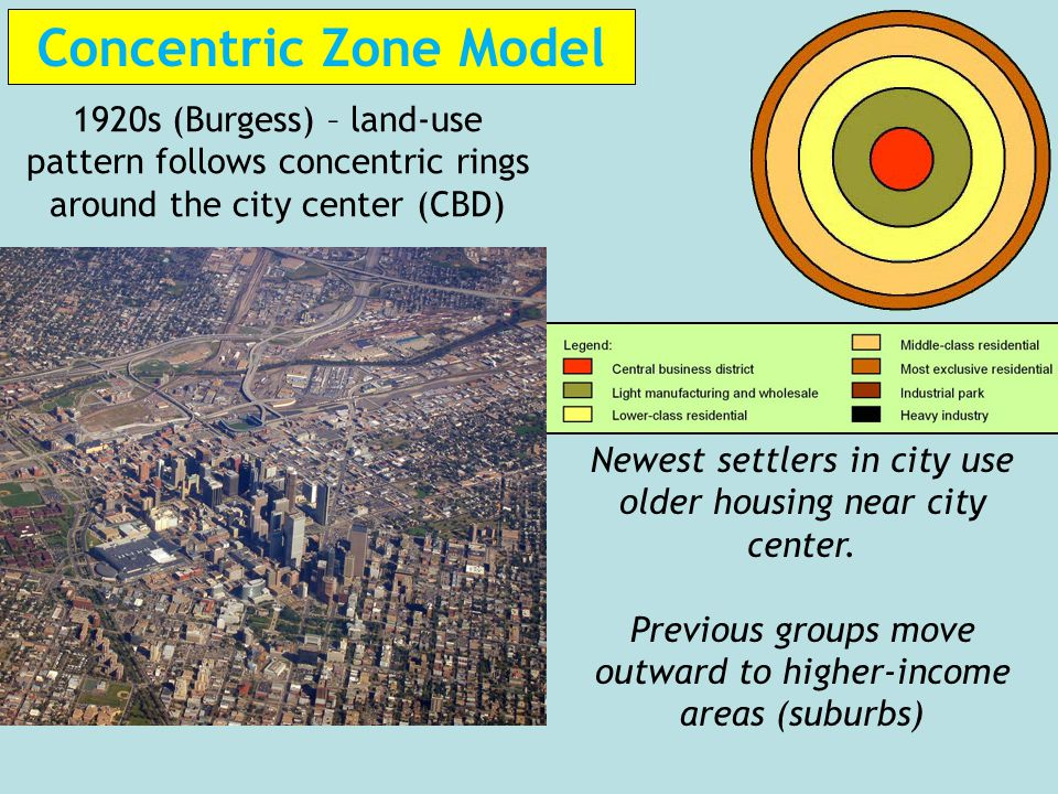 Concentric Zone Model 1920s (Burgess) – land-use pattern follows concentric rings around the city center (CBD)