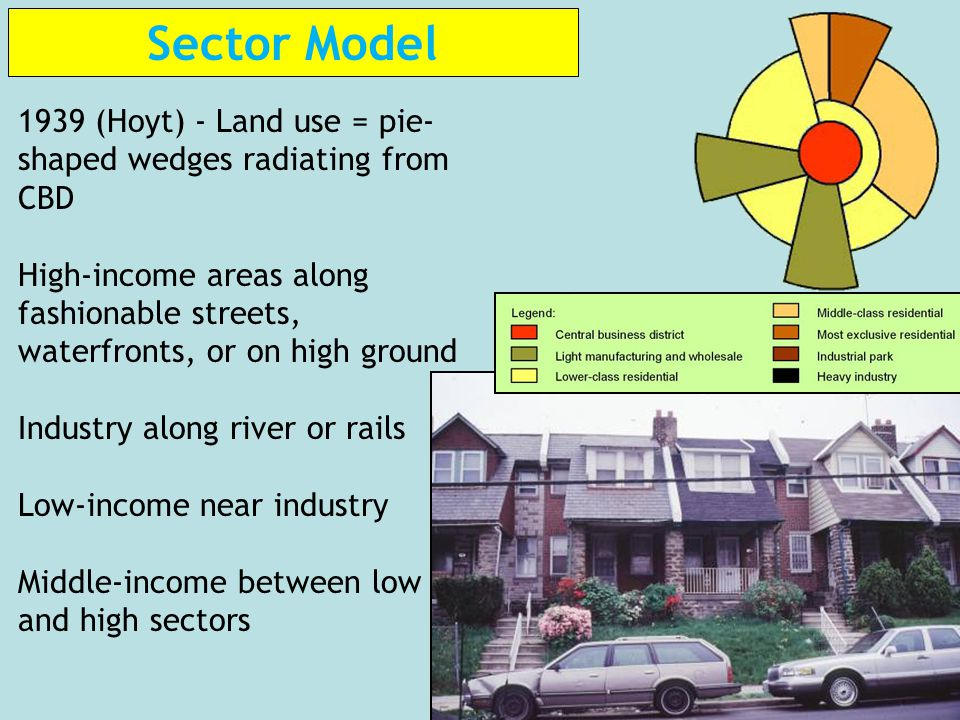 Sector Model 1939 (Hoyt) - Land use = pie-shaped wedges radiating from CBD.