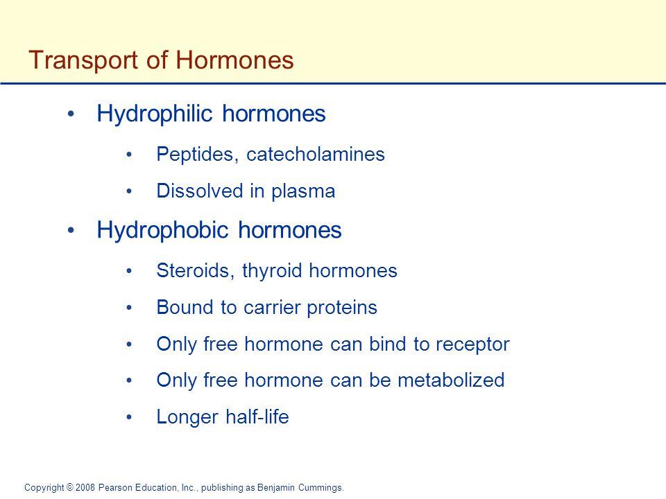 neurabol steroids