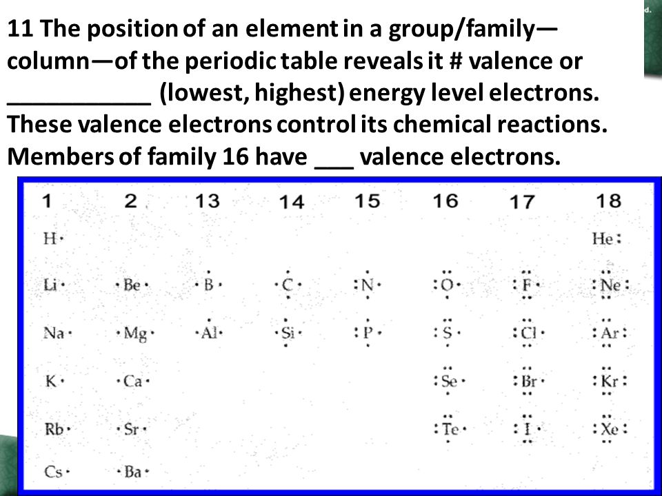 2 1 the nature of matter section outline a atoms ppt for 11 groups of the periodic table