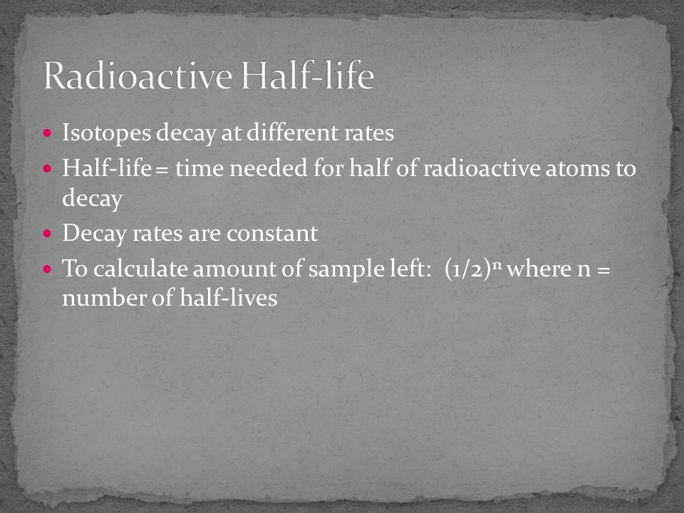 Radioactive Half-life
