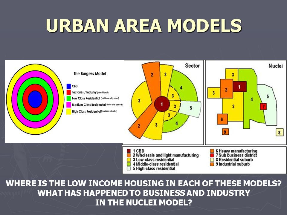 URBAN AREA MODELS WHERE IS THE LOW INCOME HOUSING IN EACH OF THESE MODELS WHAT HAS HAPPENED TO BUSINESS AND INDUSTRY.