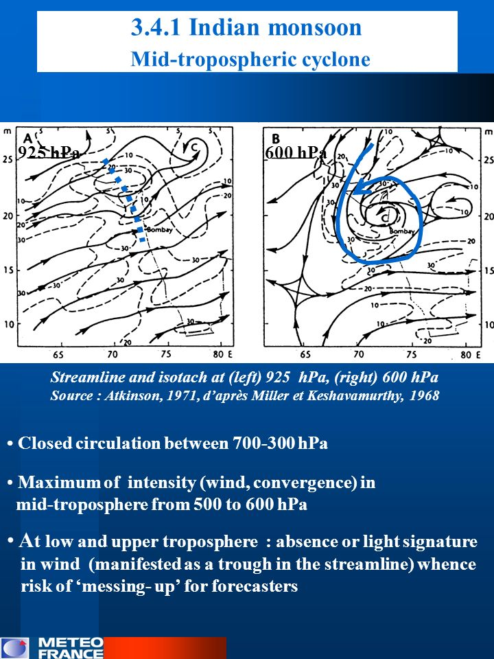 3.4.1 Indian monsoon Mid-tropospheric cyclone