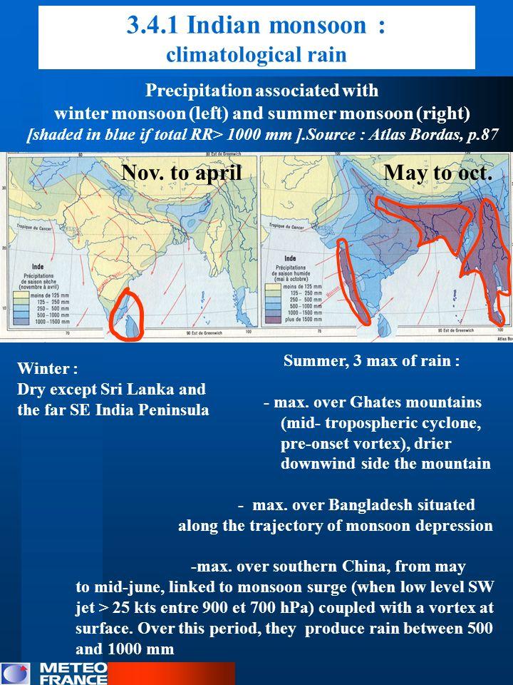 3.4.1 Indian monsoon : climatological rain