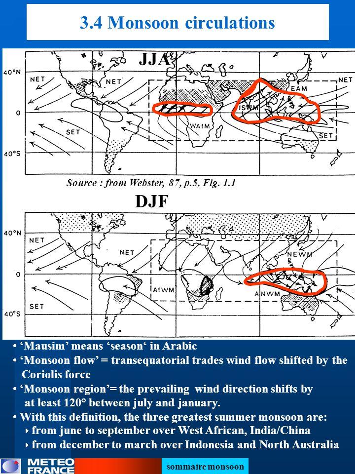 3.4 Monsoon circulations JJA DJF 'Mausim' means 'season' in Arabic