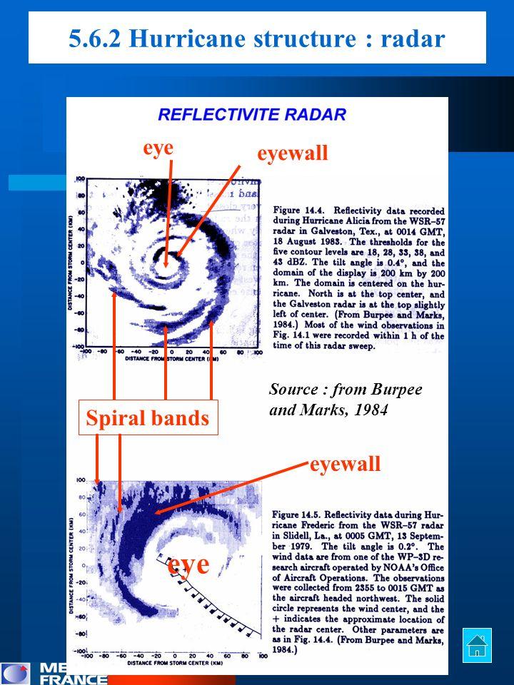 5.6.2 Hurricane structure : radar