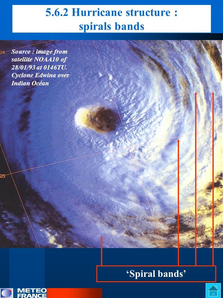5.6.2 Hurricane structure : spirals bands