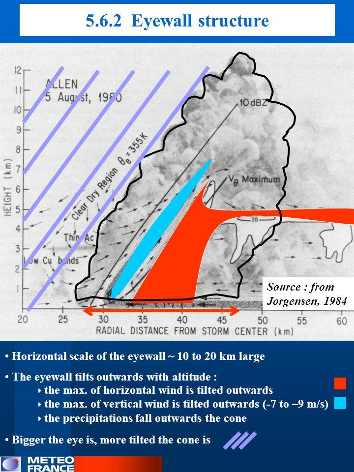 5.6.2 Eyewall structure Source : from Jorgensen, 1984