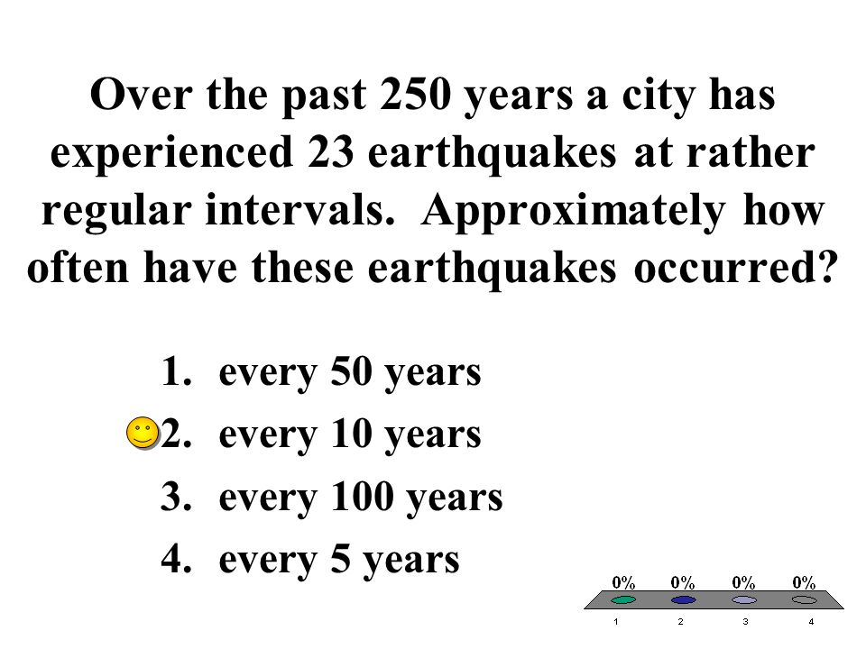 Over the past 250 years a city has experienced 23 earthquakes at rather regular intervals. Approximately how often have these earthquakes occurred