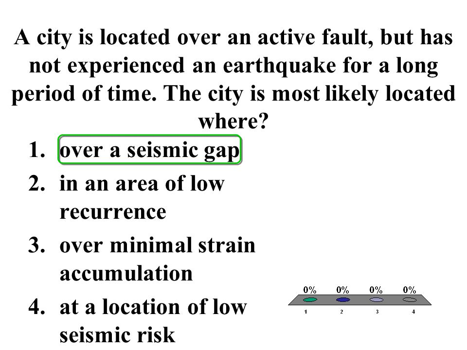 A city is located over an active fault, but has not experienced an earthquake for a long period of time. The city is most likely located where