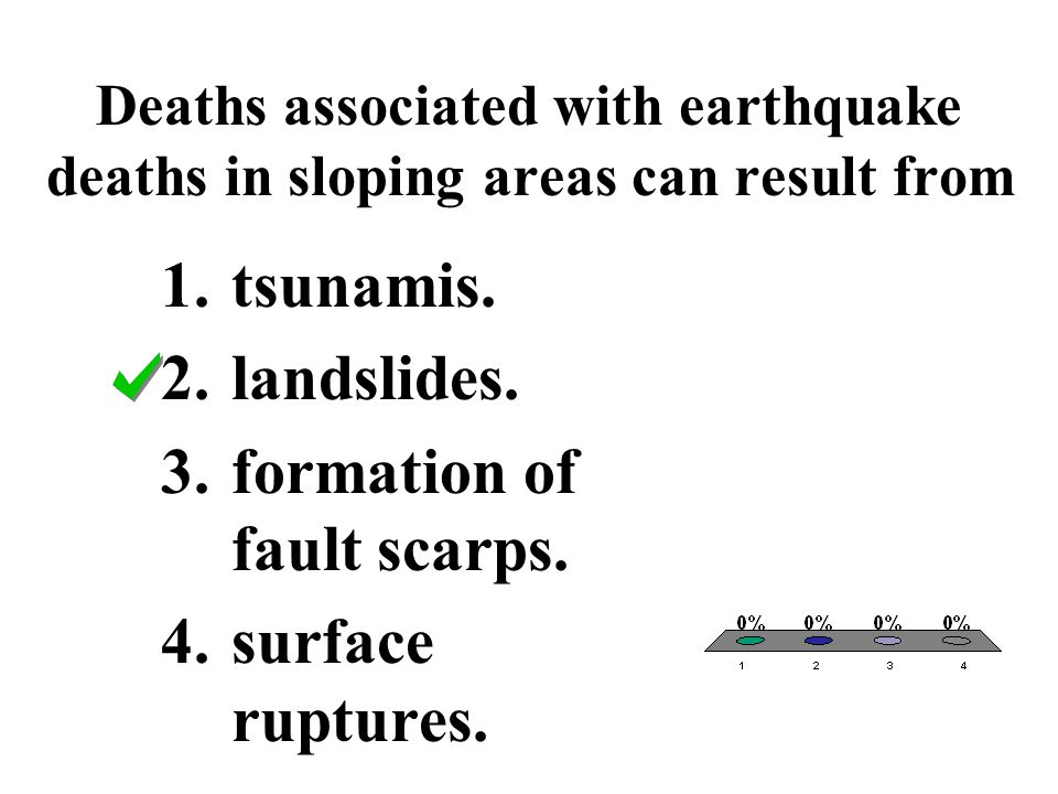 formation of fault scarps. surface ruptures.
