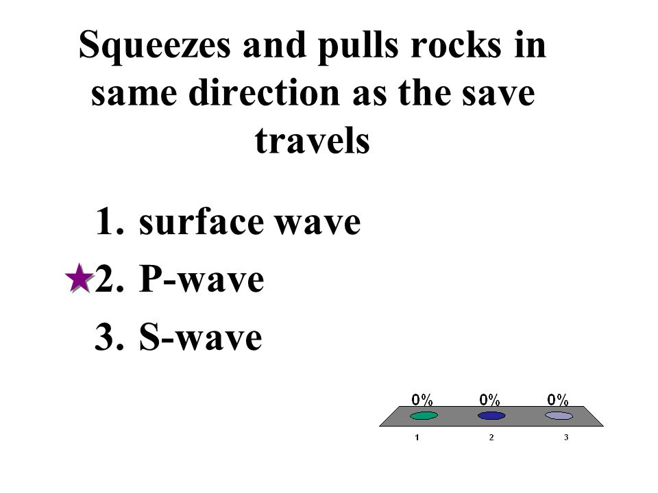 Squeezes and pulls rocks in same direction as the save travels