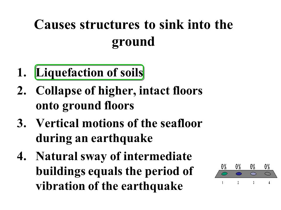 Causes structures to sink into the ground