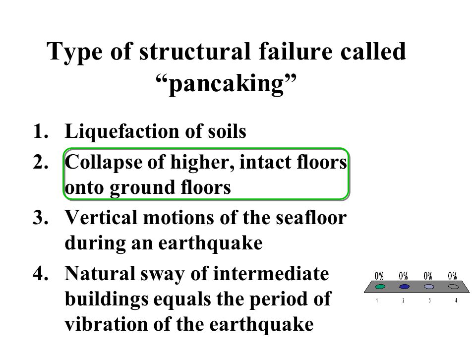 Type of structural failure called pancaking