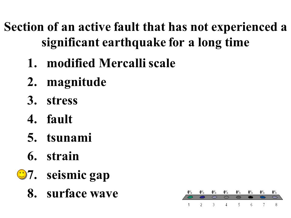 Section of an active fault that has not experienced a significant earthquake for a long time