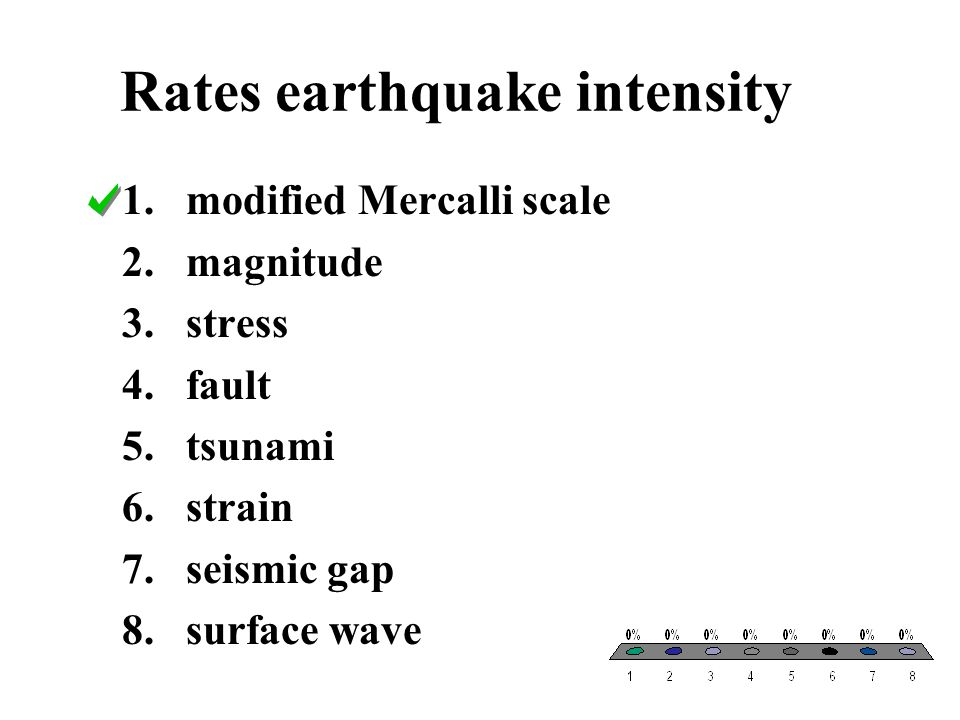 Rates earthquake intensity