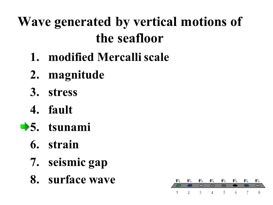 Wave generated by vertical motions of the seafloor
