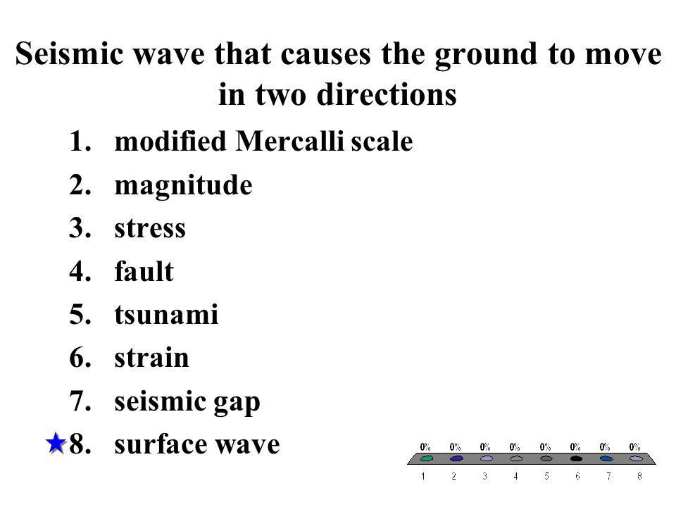 Seismic wave that causes the ground to move in two directions
