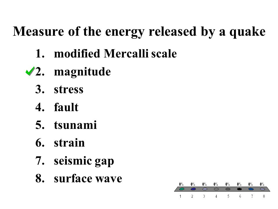 Measure of the energy released by a quake