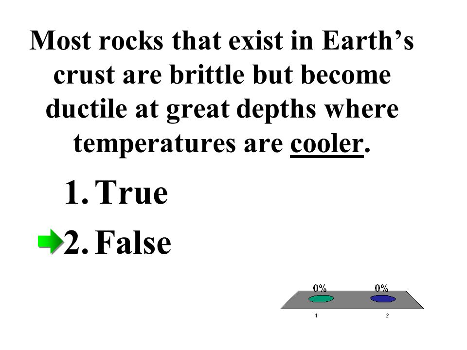 Most rocks that exist in Earth's crust are brittle but become ductile at great depths where temperatures are cooler.