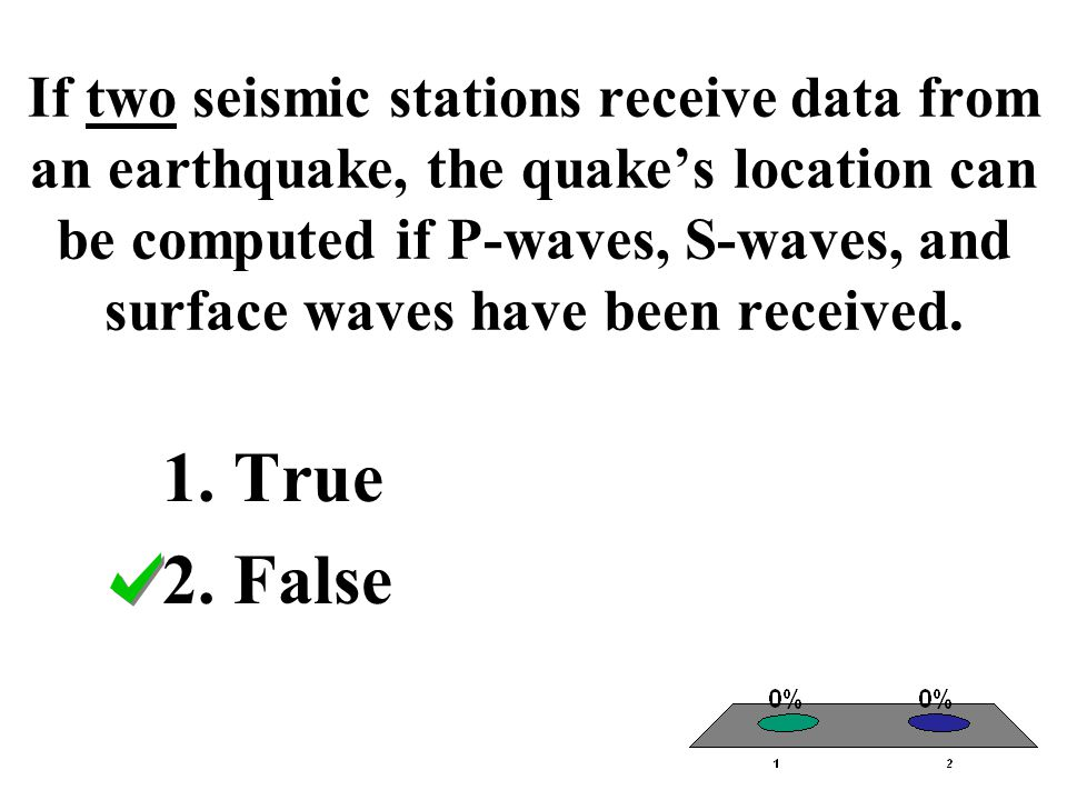 If two seismic stations receive data from an earthquake, the quake's location can be computed if P-waves, S-waves, and surface waves have been received.