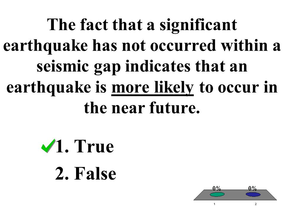 The fact that a significant earthquake has not occurred within a seismic gap indicates that an earthquake is more likely to occur in the near future.
