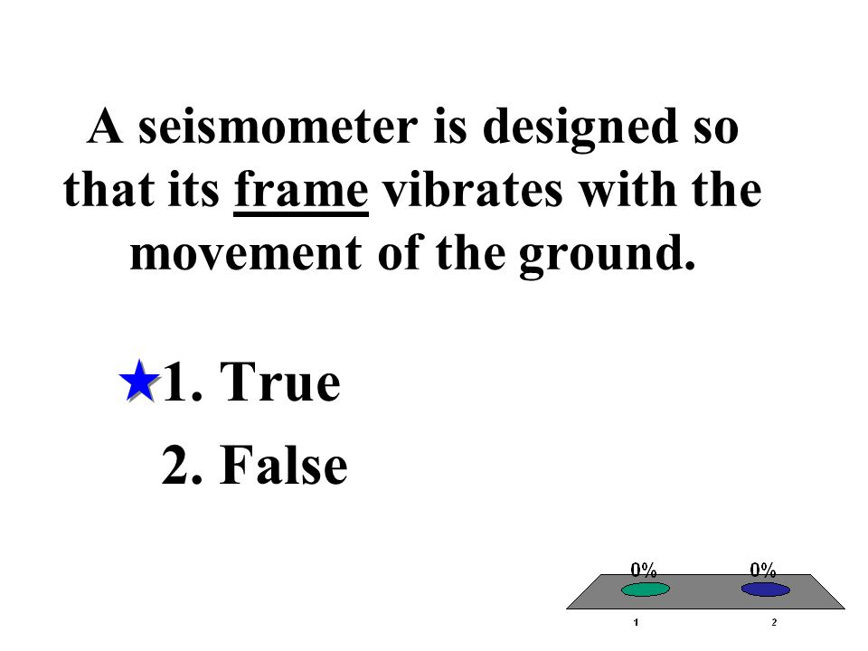 A seismometer is designed so that its frame vibrates with the movement of the ground.