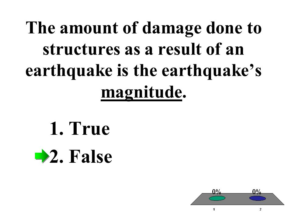 The amount of damage done to structures as a result of an earthquake is the earthquake's magnitude.