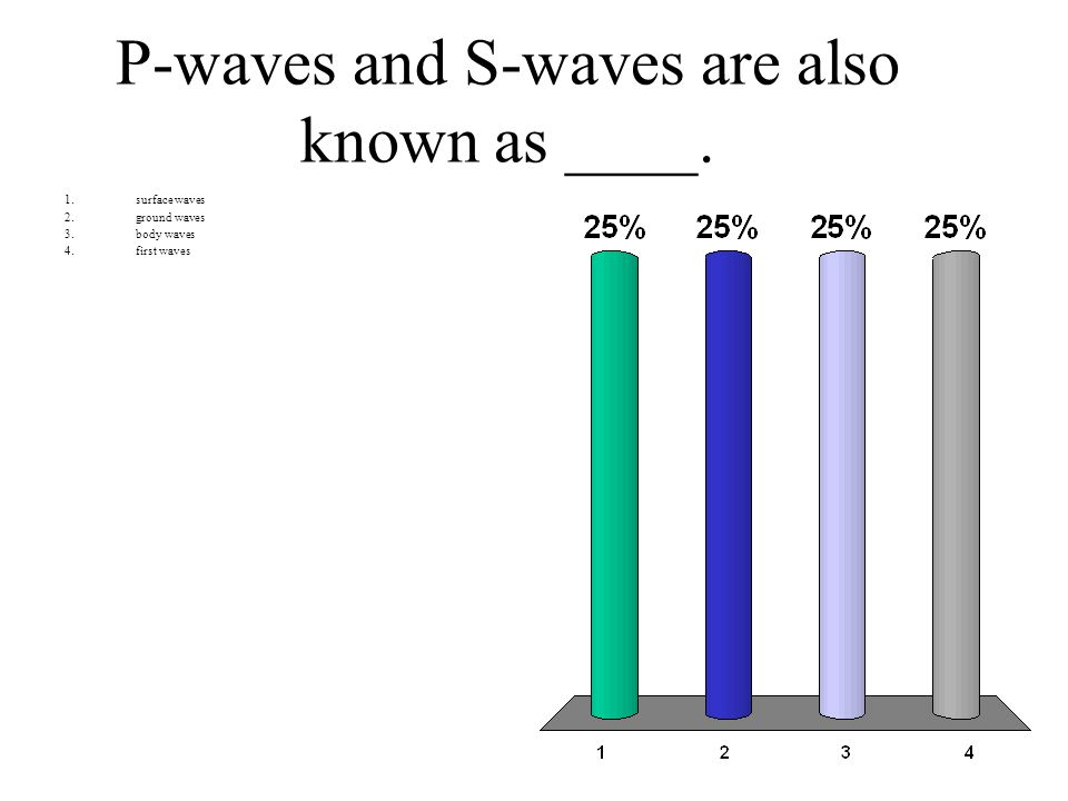 P-waves and S-waves are also known as ____.
