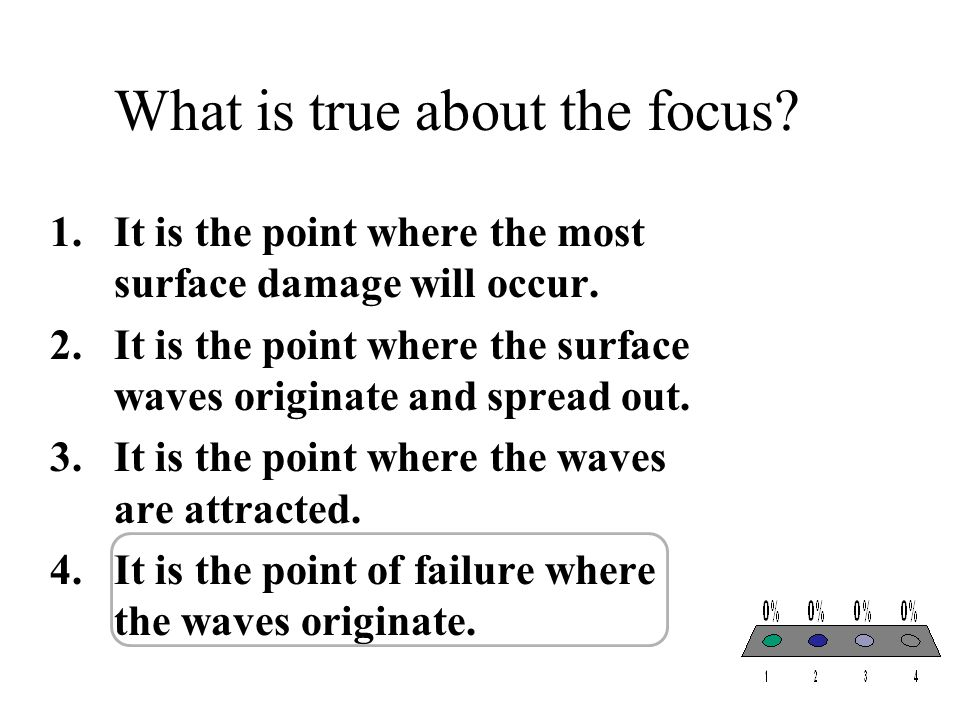 What is true about the focus