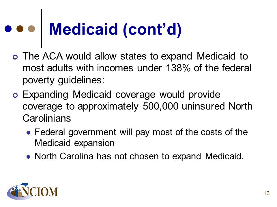 Medicaid (cont'd)The ACA would allow states to expand Medicaid to most adults with incomes under 138% of the federal poverty guidelines: