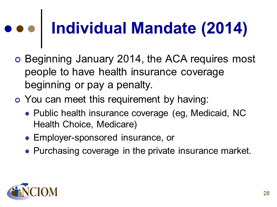 Individual Mandate (2014)Beginning January 2014, the ACA requires most people to have health insurance coverage beginning or pay a penalty.