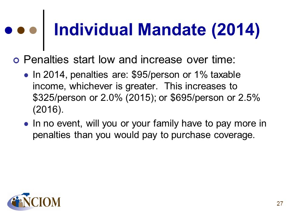 Individual Mandate (2014) Penalties start low and increase over time: