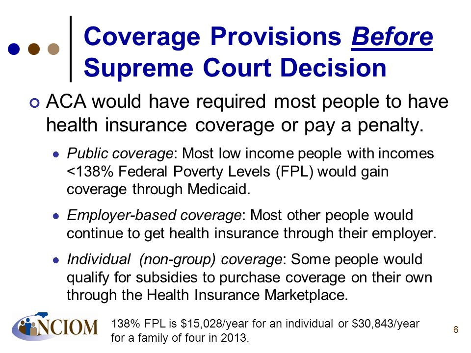 Coverage Provisions Before Supreme Court Decision