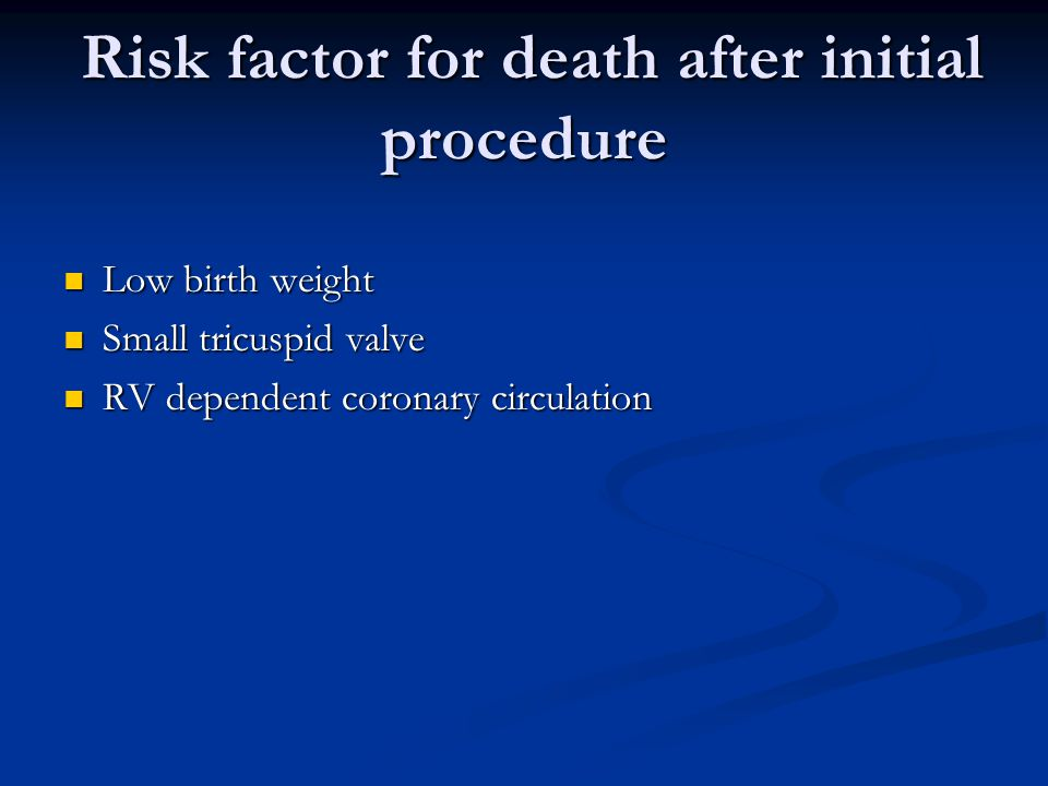 Risk factor for death after initial procedure