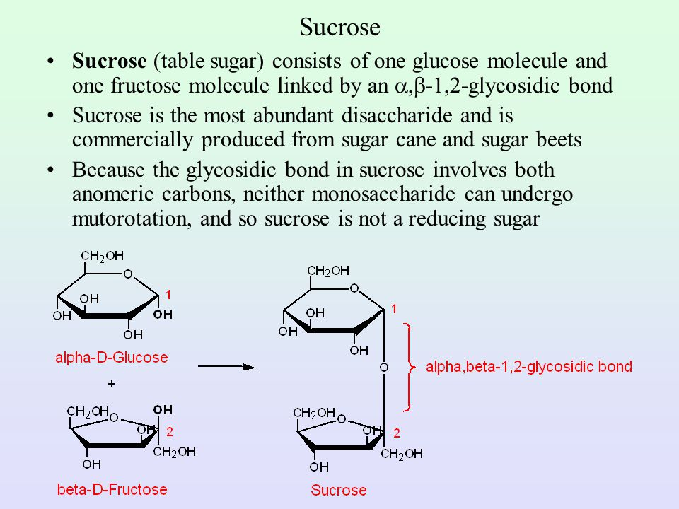 Cyclic Structure of Fructose - ppt video online download