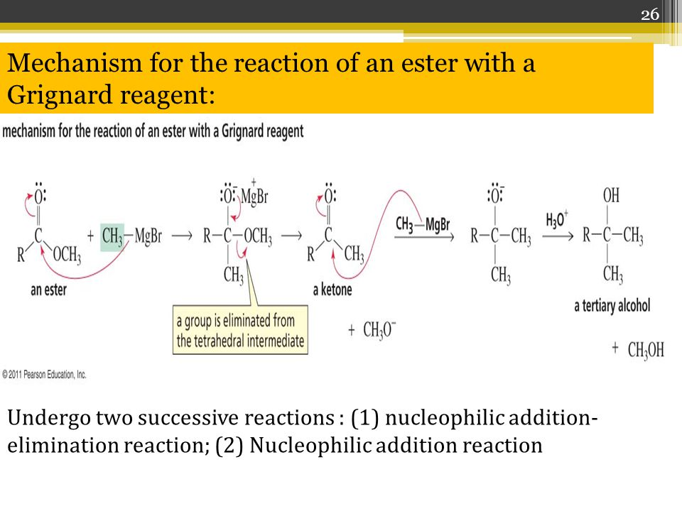 grignard reagent This organic chemistry video tutorial discusses the synthesis reaction mechanism of grignard reagents with water - h2o, d2o, aldehyes including.