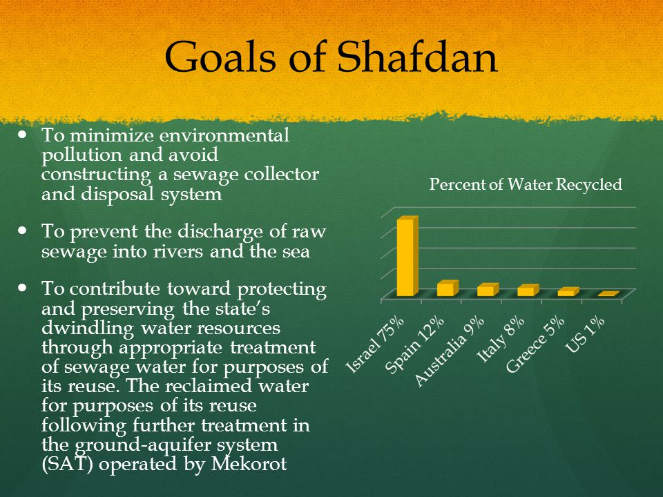 Goals of Shafdan To minimize environmental pollution and avoid constructing a sewage collector and disposal system.