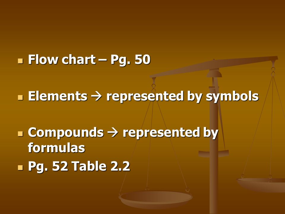 Flow chart – Pg. 50 Elements  represented by symbols.